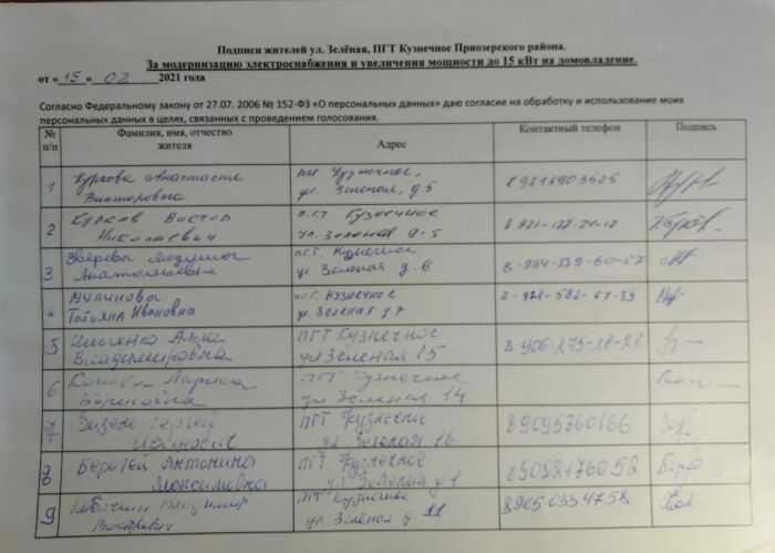 Подписи  1