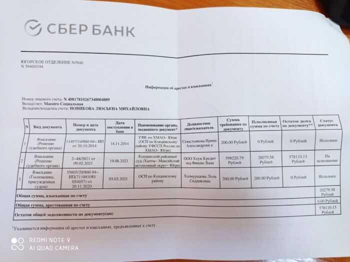 Информация об арестах и взысканиях ООО Хоум Кредит энд Финанс Банк